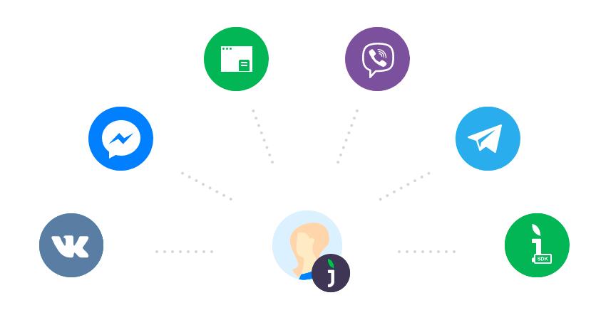 Интеграция онлайн-консультанта с социальными сетями и мессенджерами
